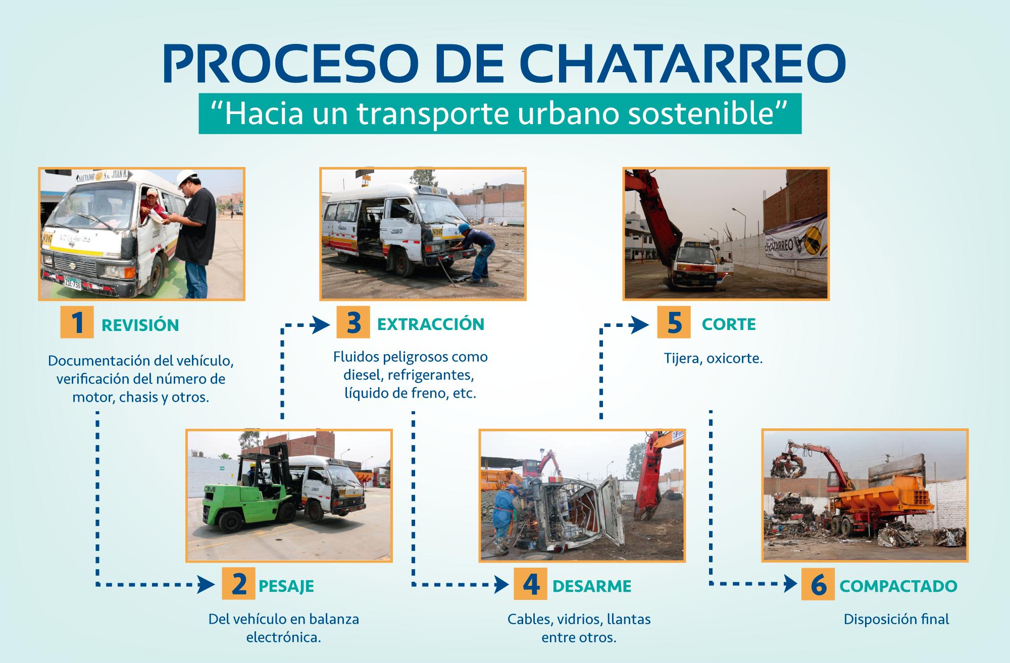 CHATARREO-WEB