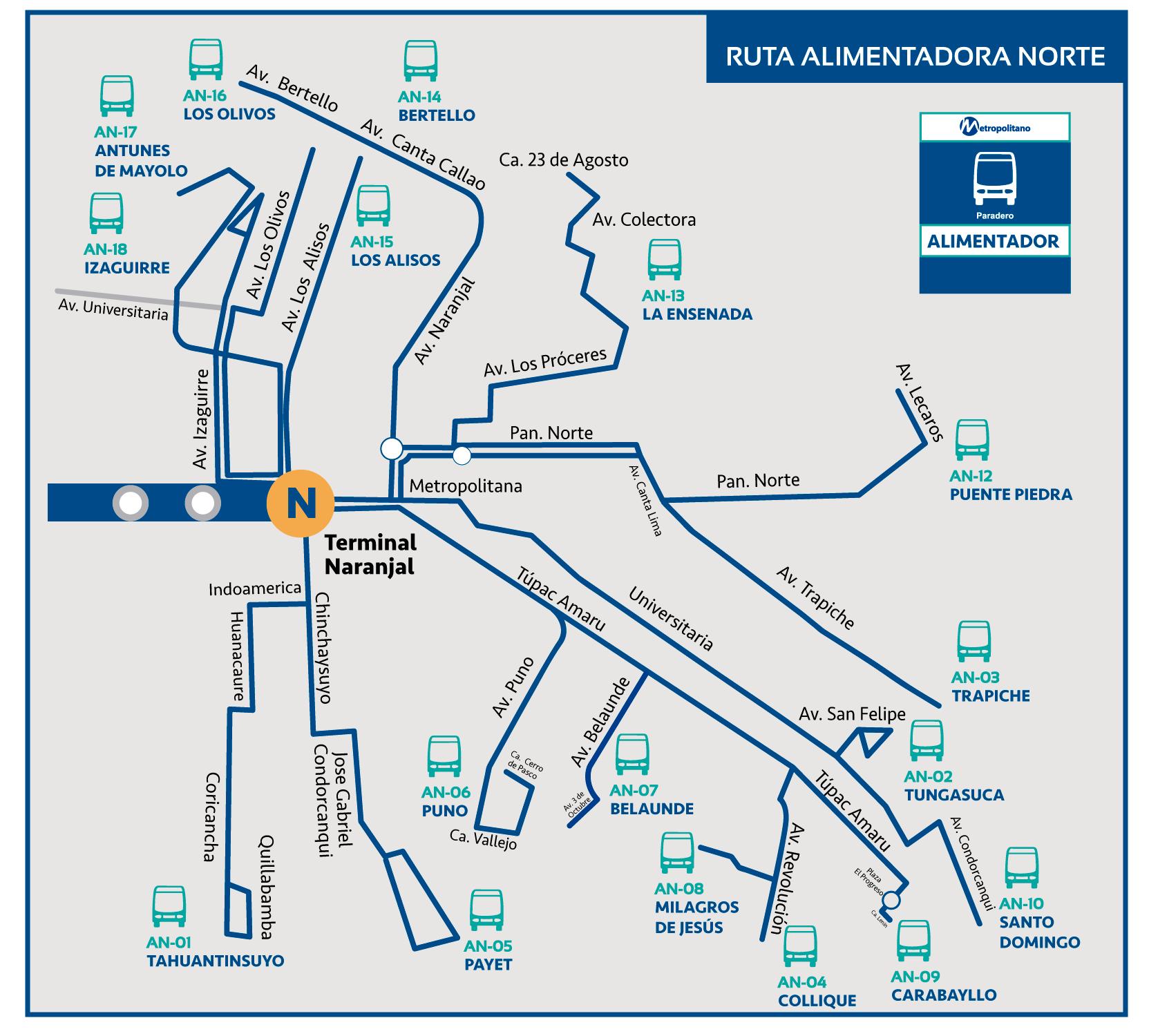 RUTA-ALIMENTADORA-NORTE