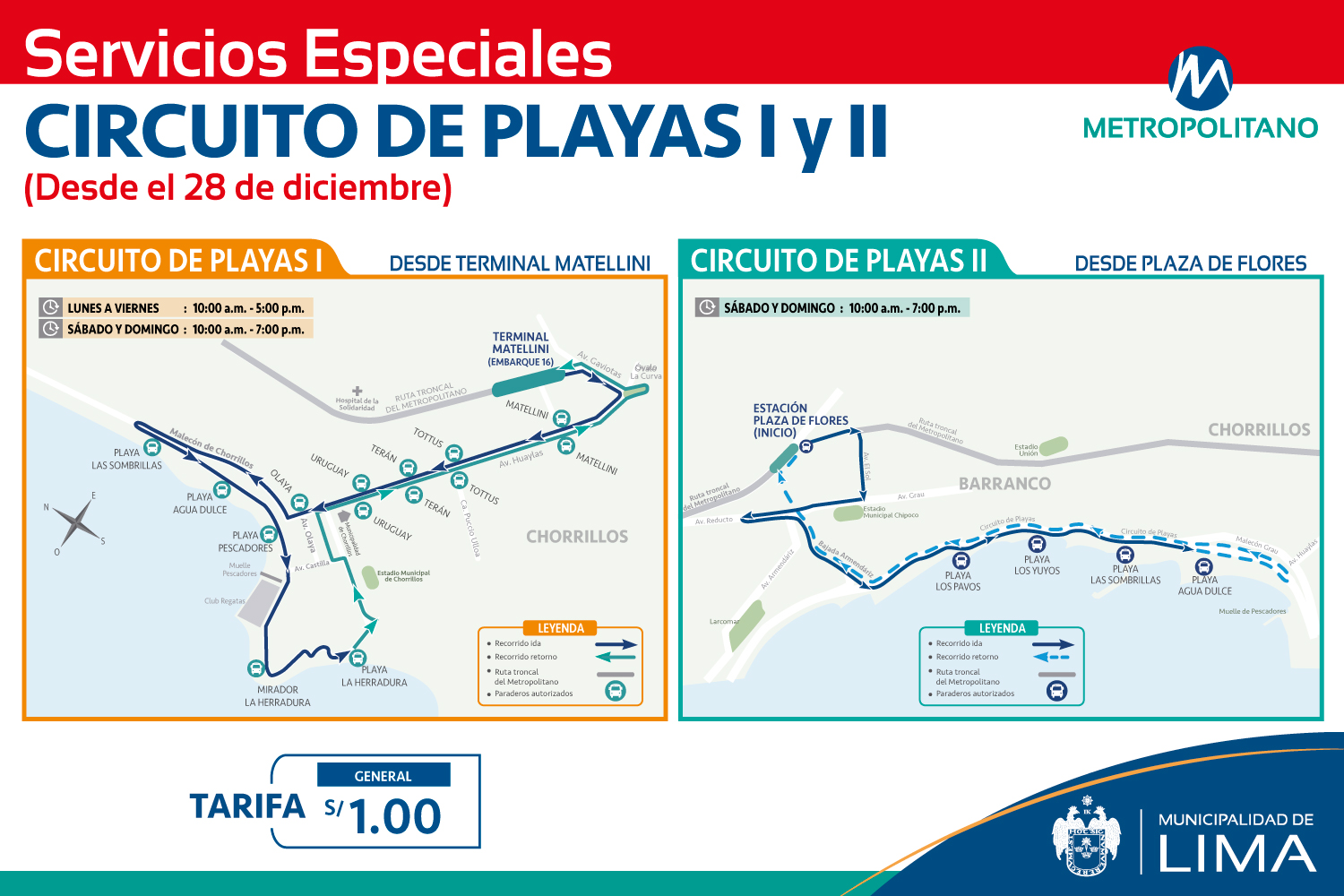 CARTEL-PLAYAS-1.50m-x-1.0m